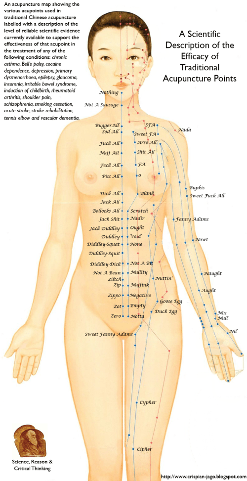 small resolution of printable acupuncture point location chart facial features pressure ulcer location diagram pressure ulcer prevention points chart