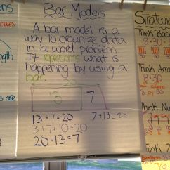 Strip Diagram Anchor Chart Minn Kota Terrova 24 Volt Wiring Bar Model Charts Third Grade Pinterest
