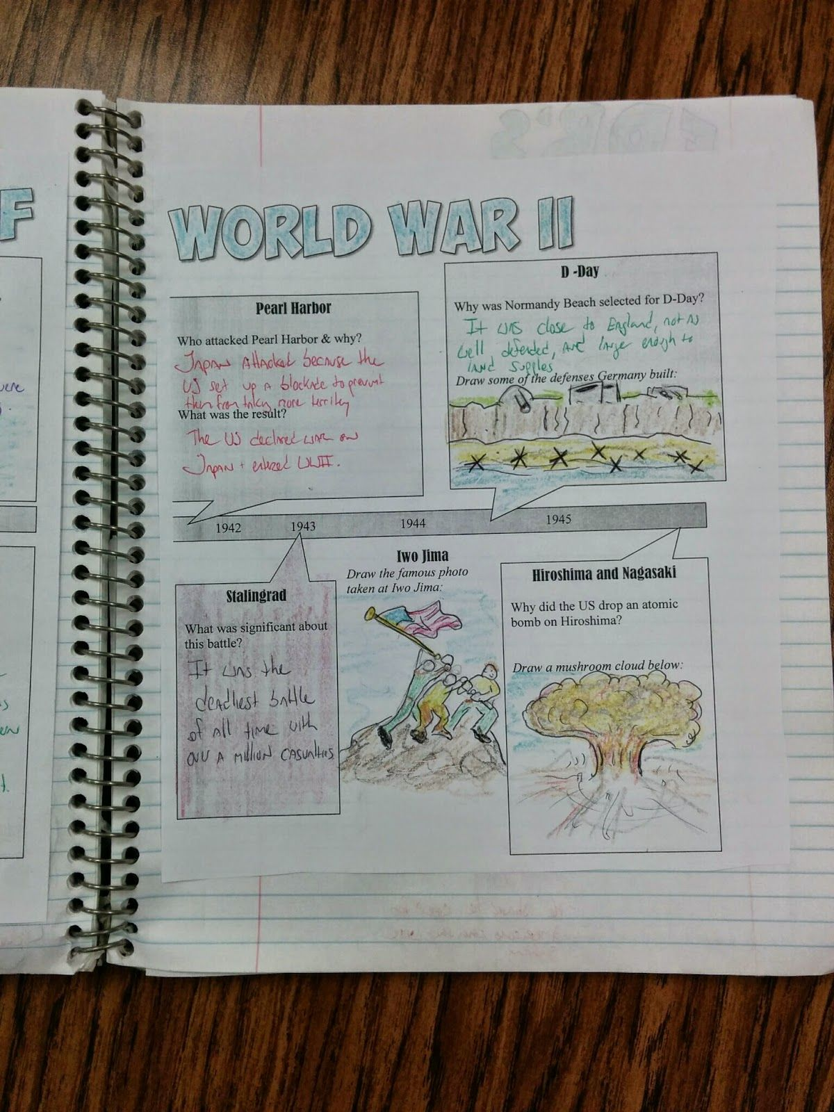 Students Of History Interactive Notebook Pages For The Great Depression Amp World War Ii