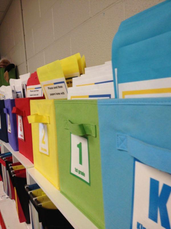 Organizing Paperwork Pinterest