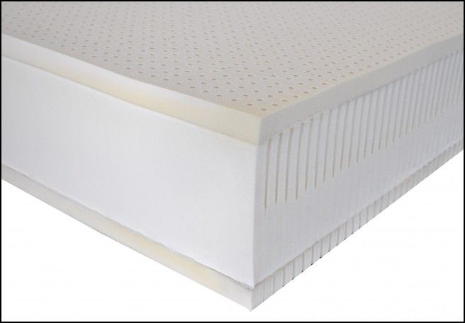 Top Rated Latex Mattress