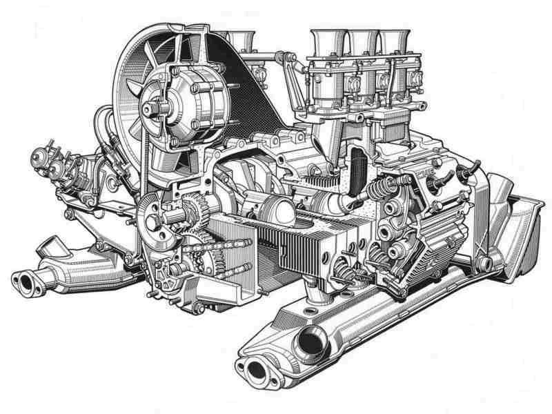 vw dune buggy wiring diagram emperor penguin engine technical drawing | drawings - pelican parts bbs tech pinterest ...