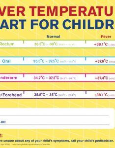 Baby fever chart also seatle davidjoel rh