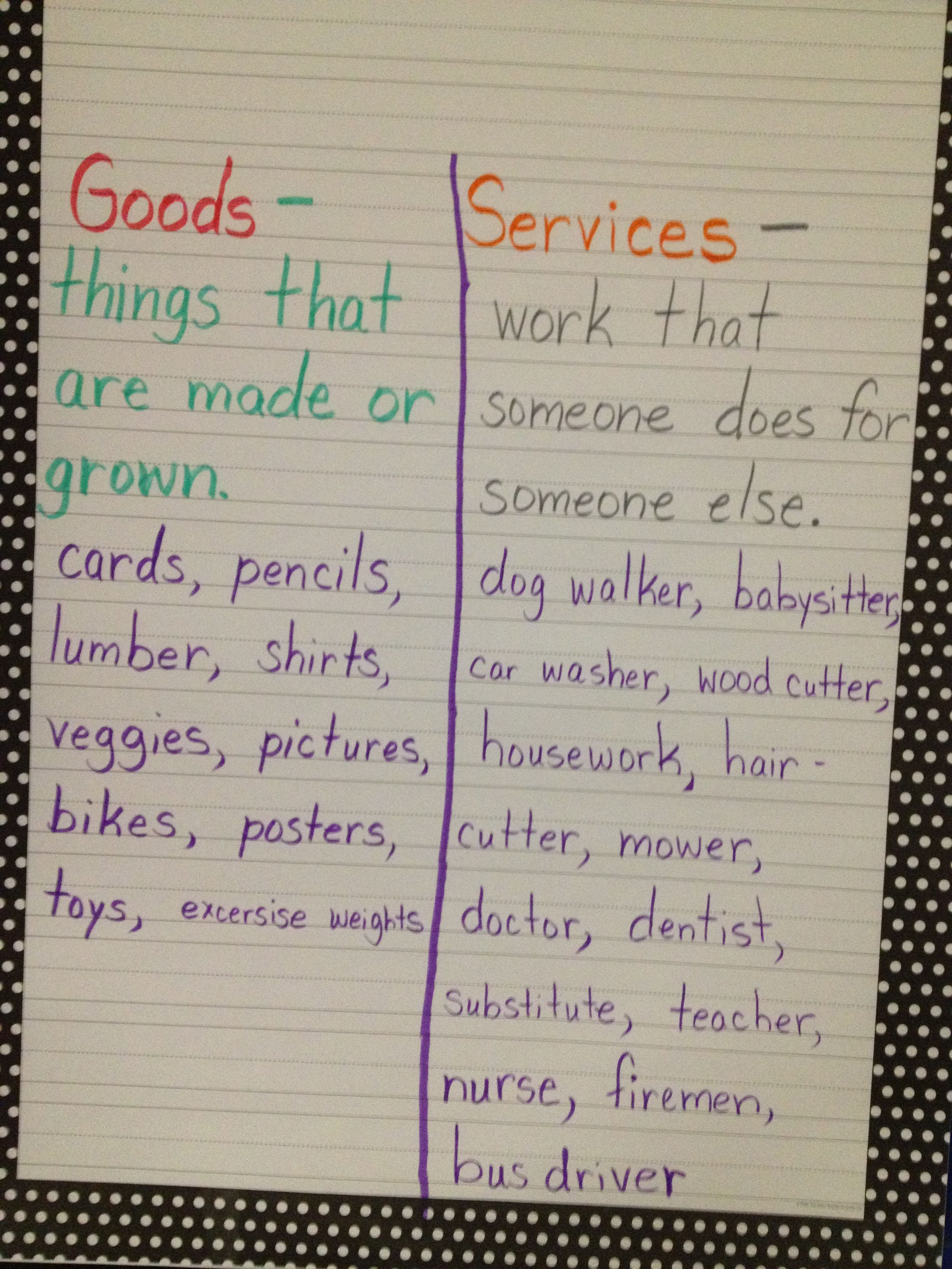 Goods And Services Chart
