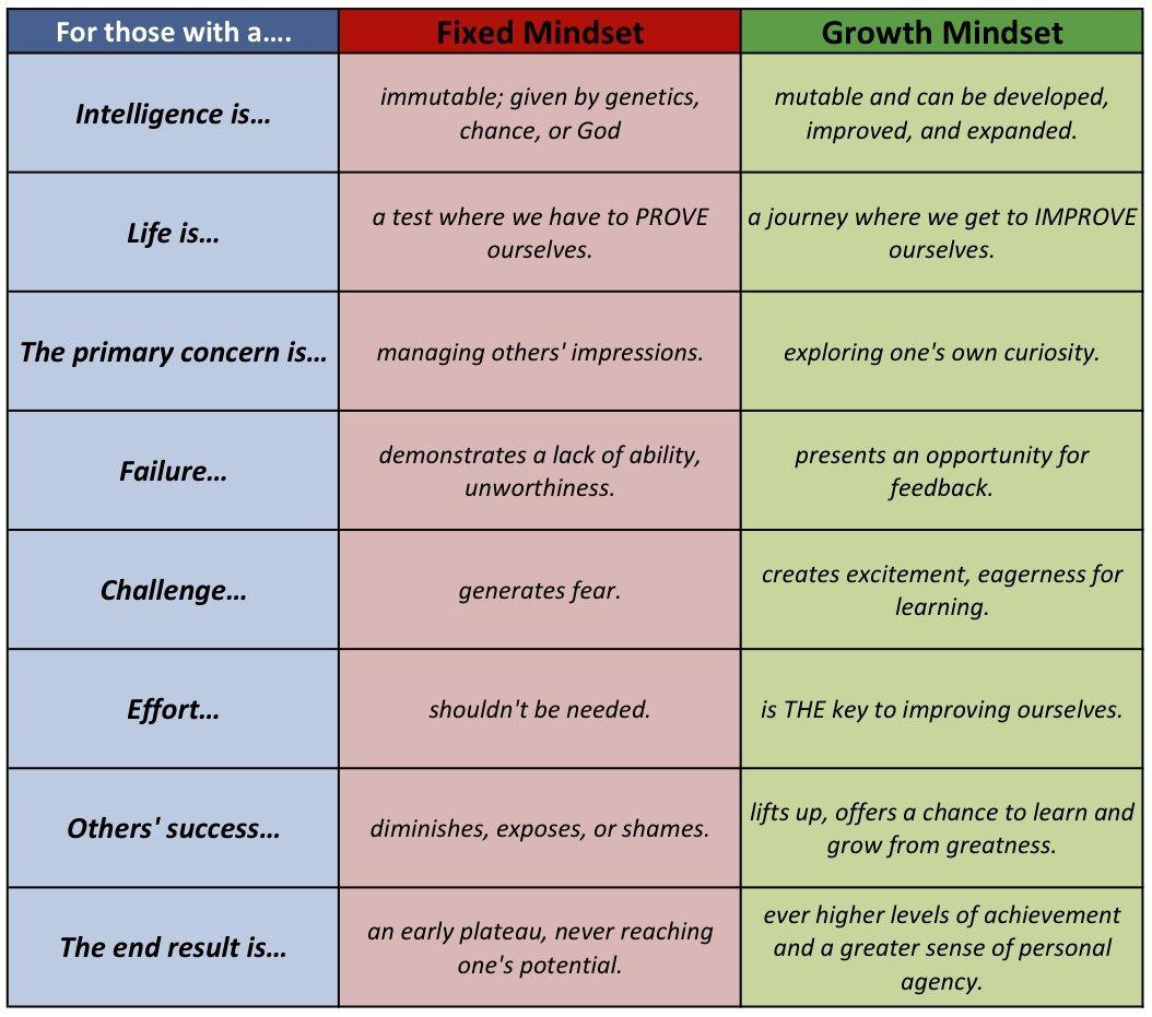 Positive Self Esteem Characteristics Worksheet