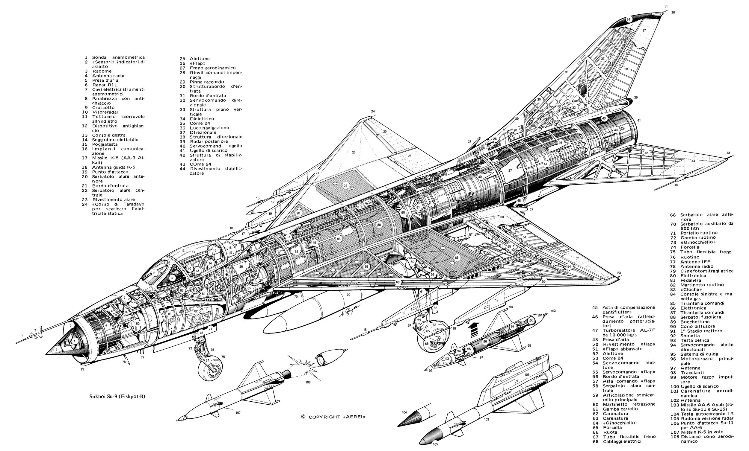 Referencesarlyecho Aviation Sukhoi Su 9
