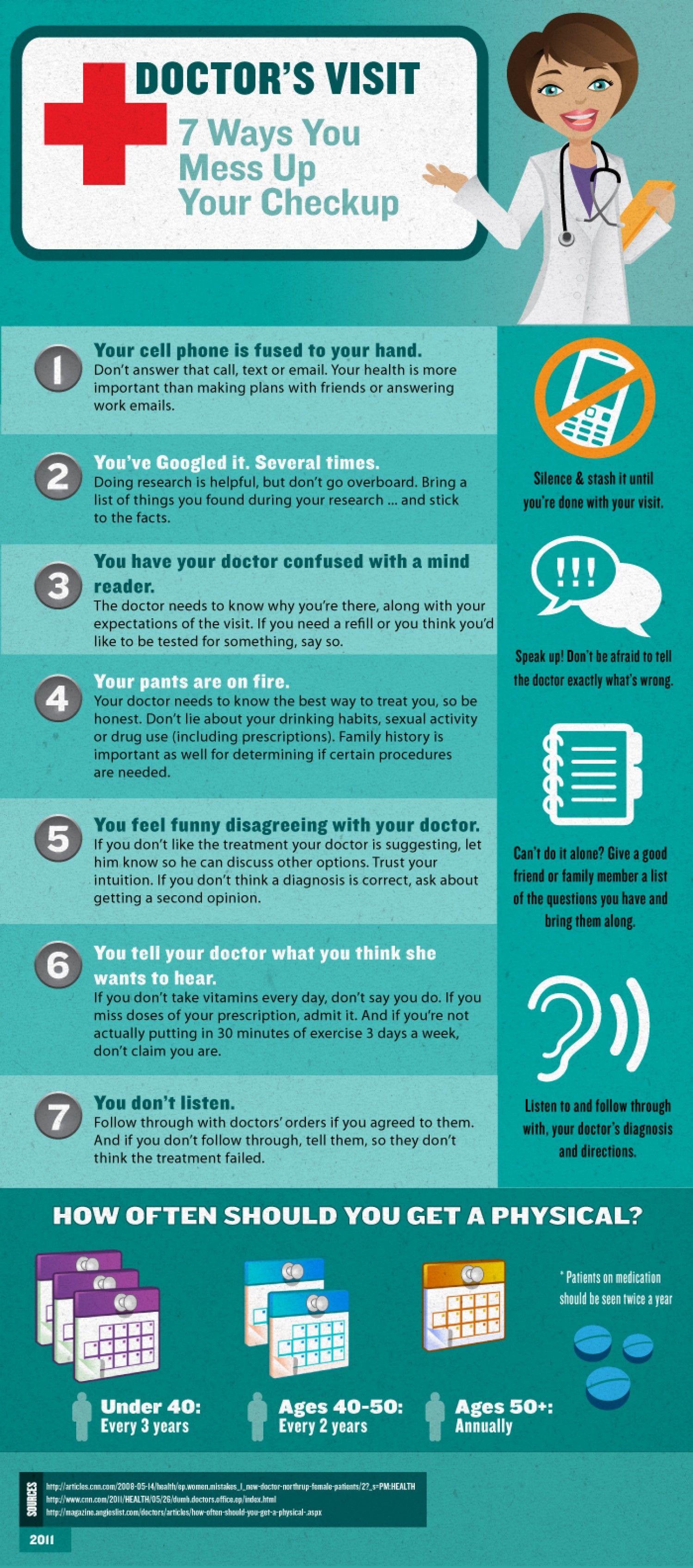 Doctors Office Etiquette