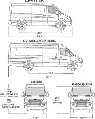 mercedes sprinter lwb interior dimensions. Black Bedroom Furniture Sets. Home Design Ideas