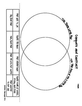 COMPARING AND CONTRASTING LITERARY TEXTS ~ TWO VERSIONS OF