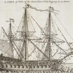 Parts Of A Pirate Ship Diagram Veer Blocking Schemes Google Search Full Sail The Naval