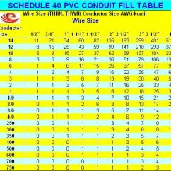 7 1 Home Theater Wiring Diagram Conventional Fire Alarm Sch. 40 Fill Chart | Shocking Pinterest
