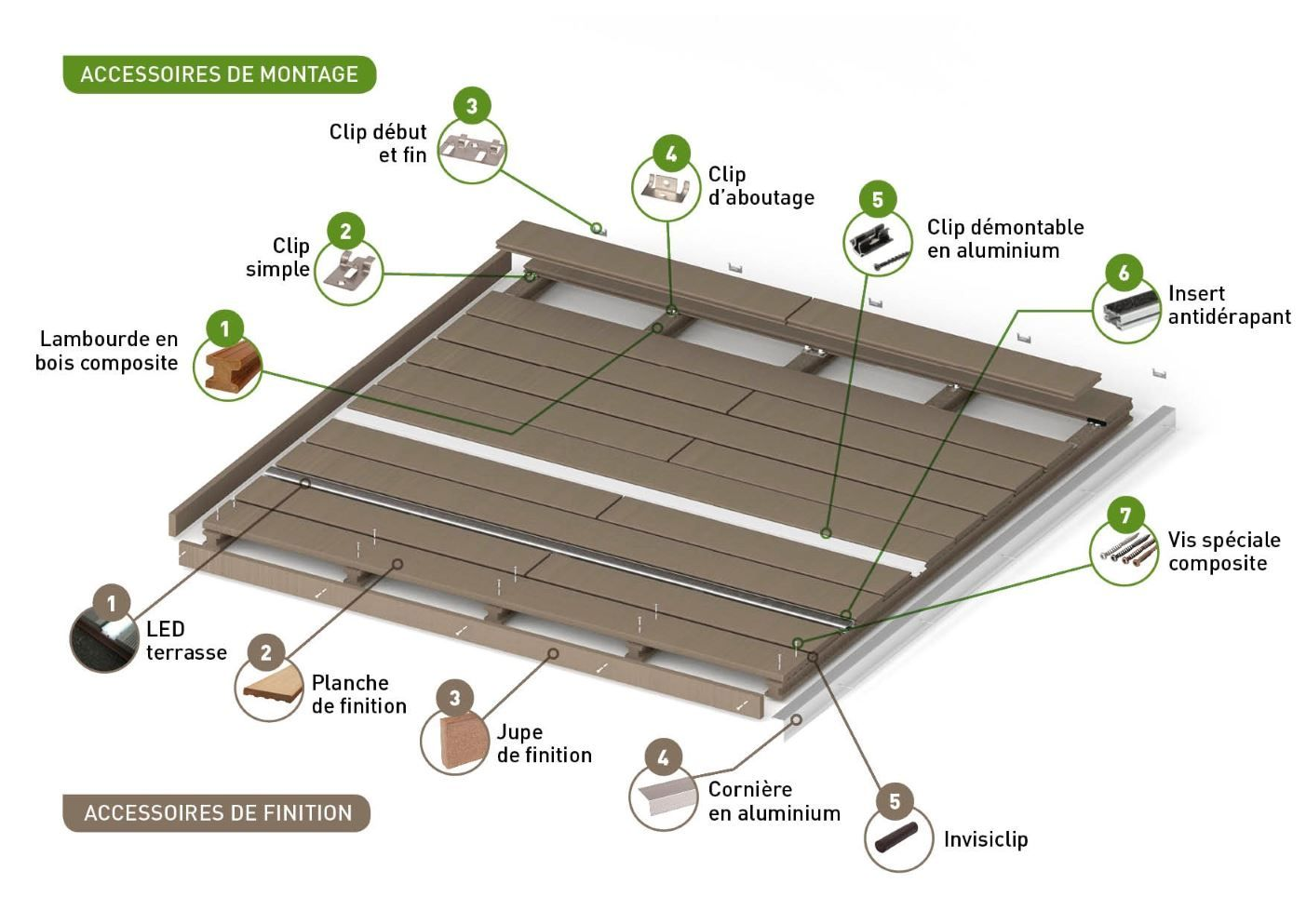 amenagez facilement votre terrasse composite ou plage de piscine decouvrez les accessoires de pose et
