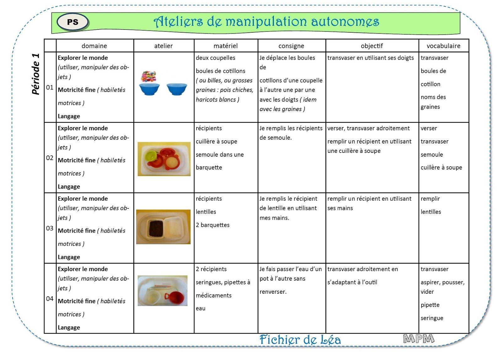 Ateliers Autonomes De Manipulation Ps Periode1