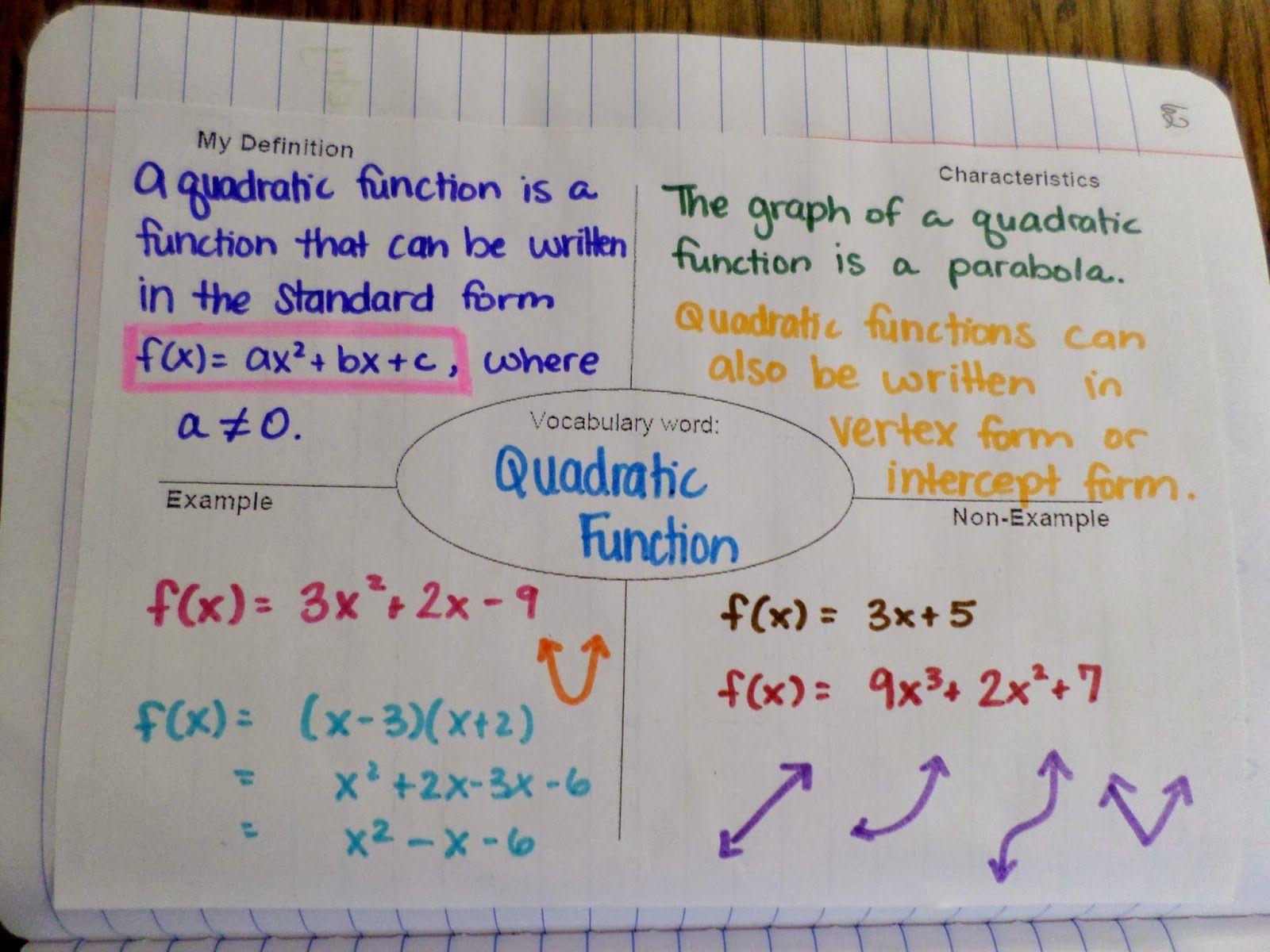 Quadratic Function Frayer Model
