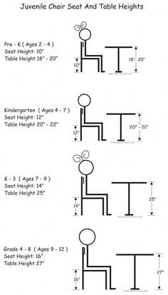 toddler table and chair set south africa office desk uk juvenile heights, stool heights | other pinterest ...