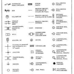 Ceiling Fan 3 Way Switch Wiring Diagram Spitronics Saturn Ecu Electrical Drawing Icons – Readingrat.net