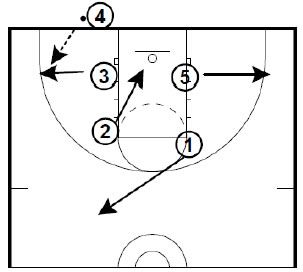 Scroll Down the page to see the plays. This inbounds play