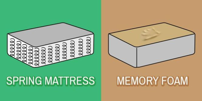 Mattress Abu Dhabi In Pinterest Foam And