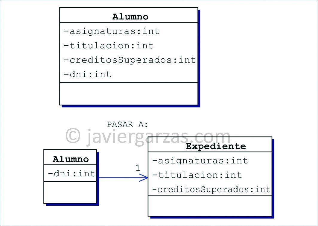 linux diagramas
