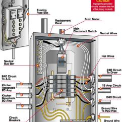 House Wiring Diagram In Hindi 1986 Harley Sportster Circuit Panel Nj | Circuits, Electrical And Construction