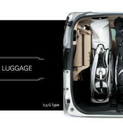 All New Alphard Executive Lounge Cara Menyetel Kopling Grand Avanza Toyota 2,5g - Interior Space Luggage First ...