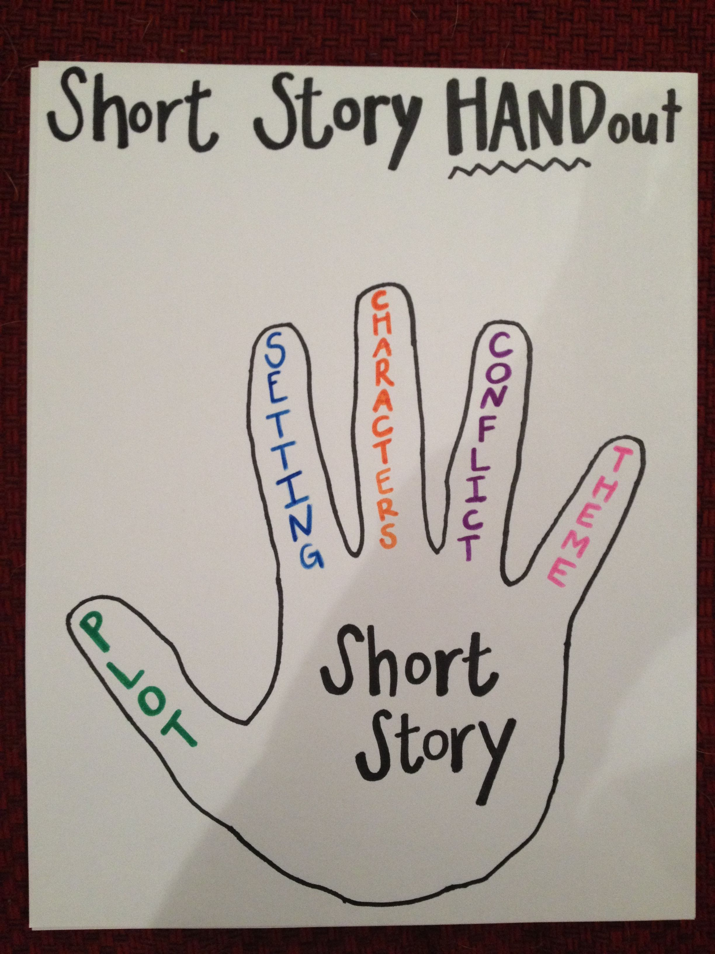 Short Story Handout Give This To Your Students When