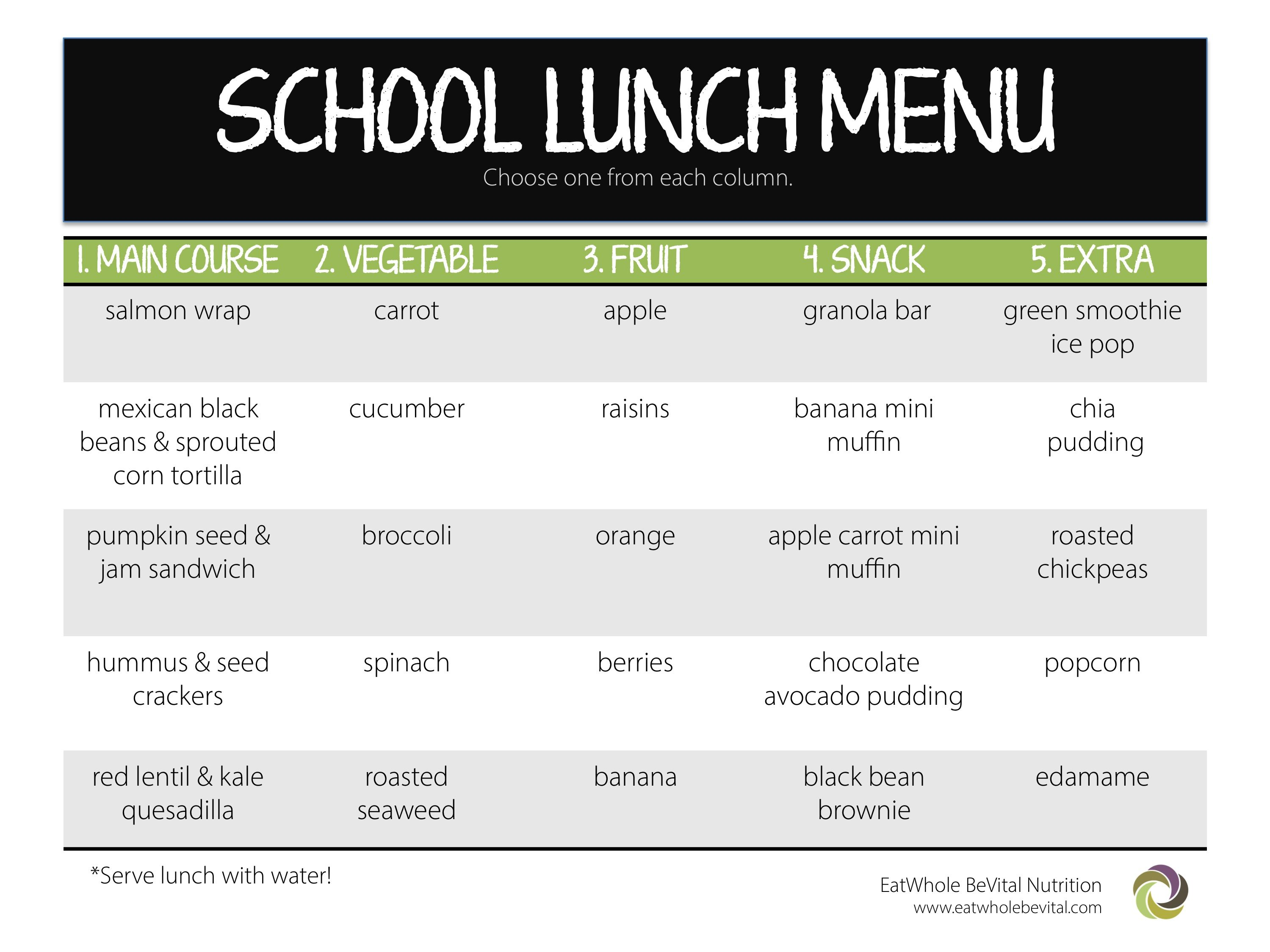 What School Lunch Menu