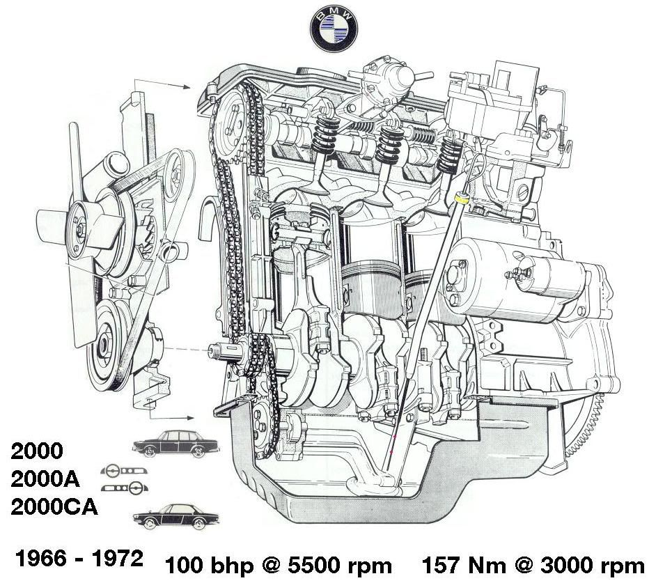1972 Bmw 2002 Wiring Diagram : 28 Wiring Diagram Images