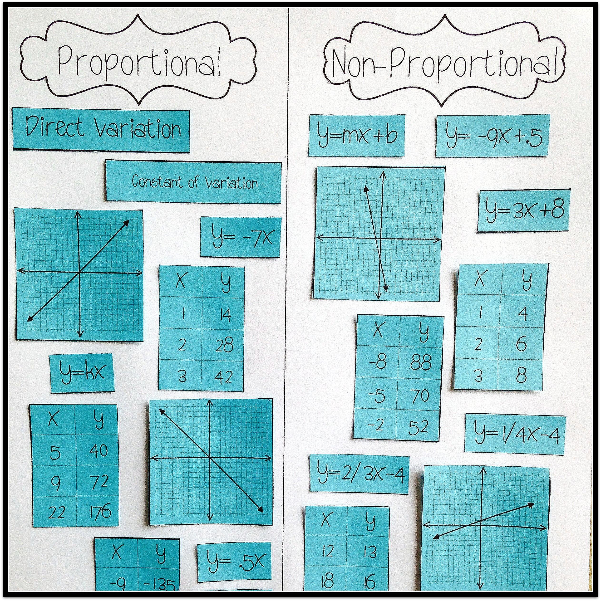 Proportional Vs Non Proportional Card Sort Amp Homework