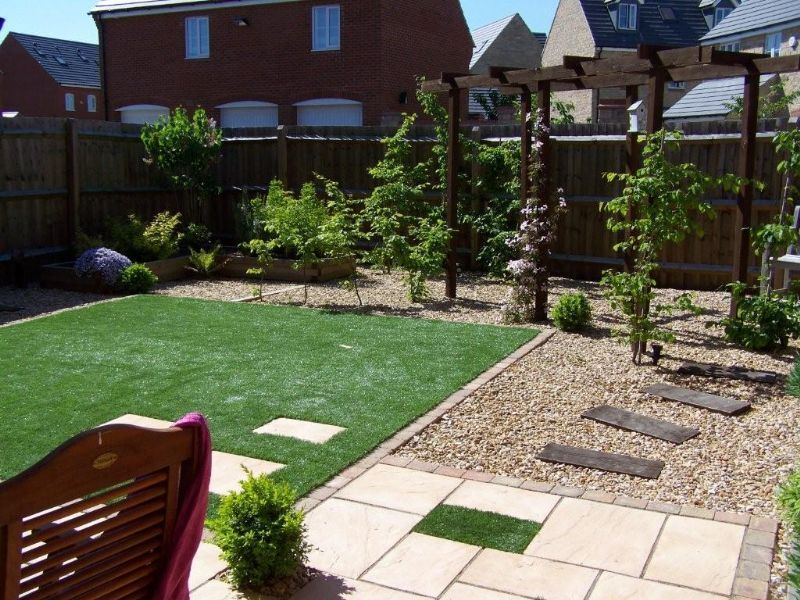 Garden Landscaping Ideas Uk The Gardening