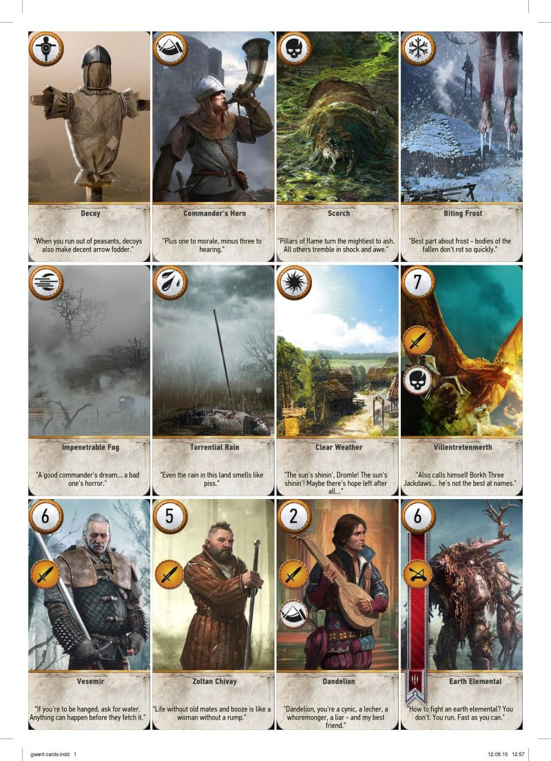 Complete printable gwent cards high resolution cards