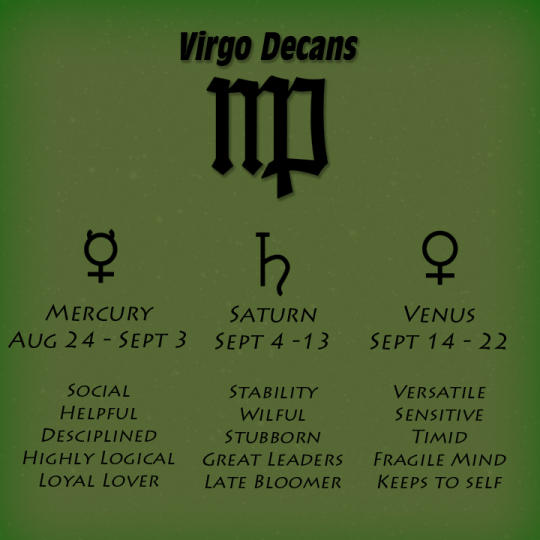 Horoscopes Virgo Tattoos Men
