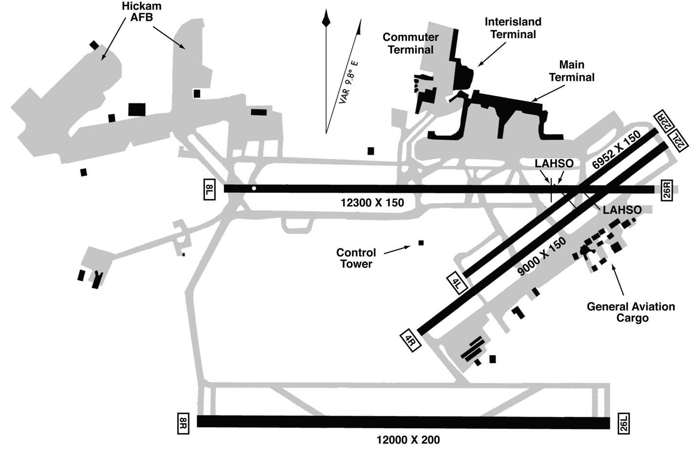Honolulu Airport Runway Layout