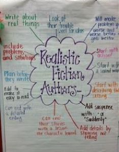 awesome anchor charts for teaching writing realistic fiction also graphic organizer characteristics of it   rh tr pinterest