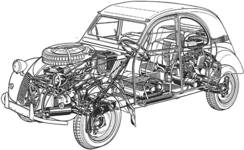 Citroën 2CV Sahara, 4 wheel drive. The two clutches are