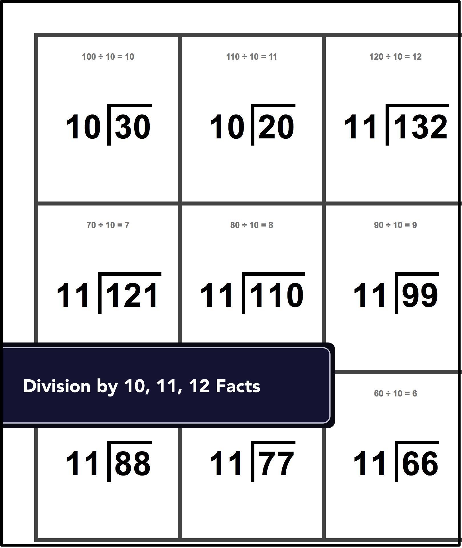 Worksheet Division Flash Cards Printable Grass Fedjp Worksheet Study Site