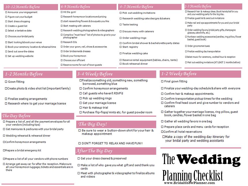 wedding checklist by months