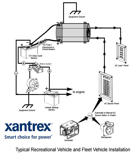 Xantrex mobile inverter installation diagram for a typical
