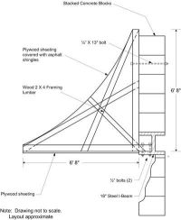 wooden window awning plans | Awning Designs | Jim project ...