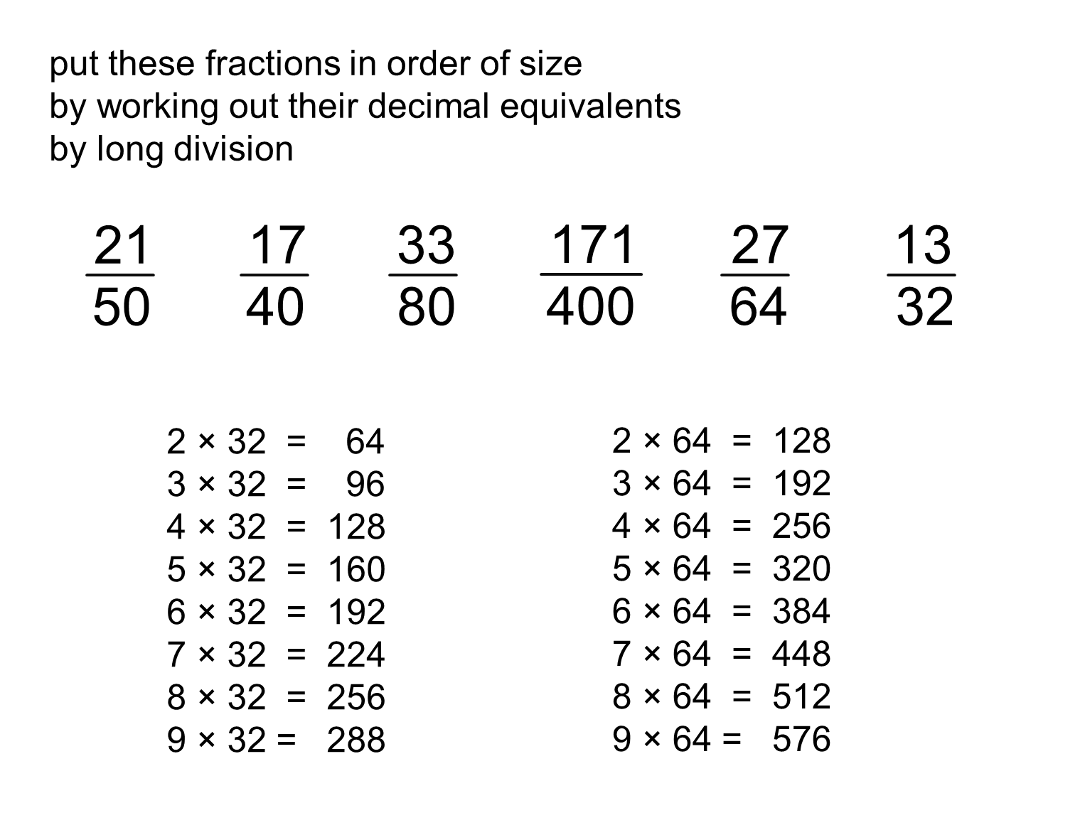 Fraction To Decimal W Long Division Including Inquiry To