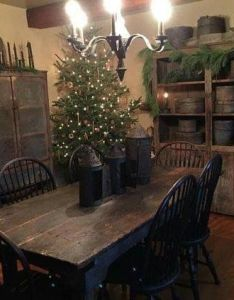 Country decor french rustic what is your style also primitivediningrooms dining room ideas pinterest primitives rh