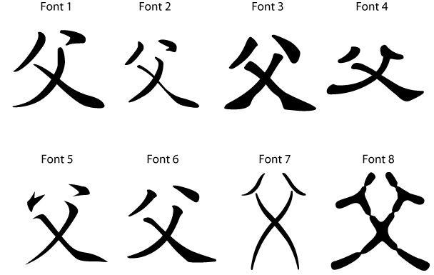 Chinese Symbol Daughter Tattoo