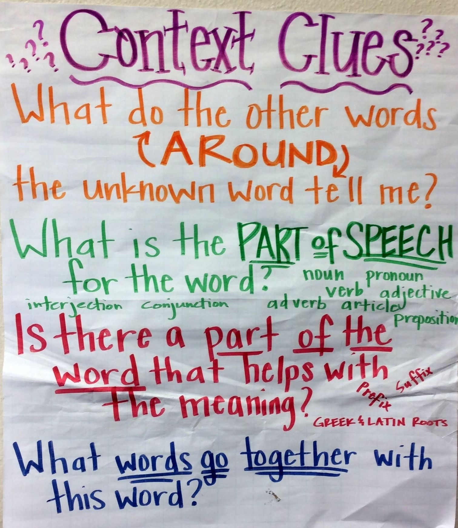 Context Clues Anchor Chart Photo Credit Highland Fourth Grade