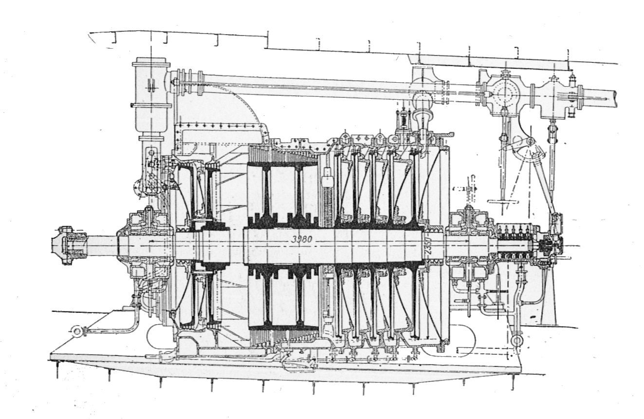 Simple Gas Engine Diagram Auto Electrical Wiring Steam Turbine