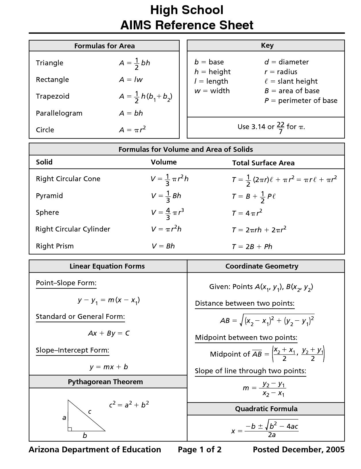 geometry formulas cheat sheet  Google Search  Math