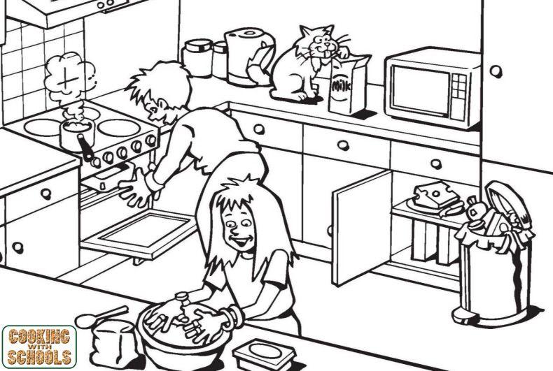 Interactive Kitchen Hazards. FCSI . TEKS: (A) describe