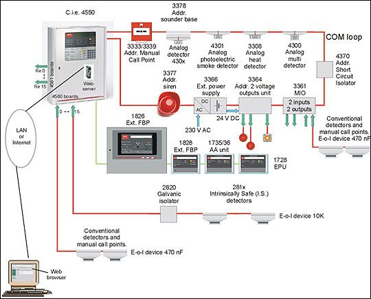 zeta addressable fire alarm wiring diagram 2006 chrysler town and country fuse box system schematic : 47 images - diagrams ...