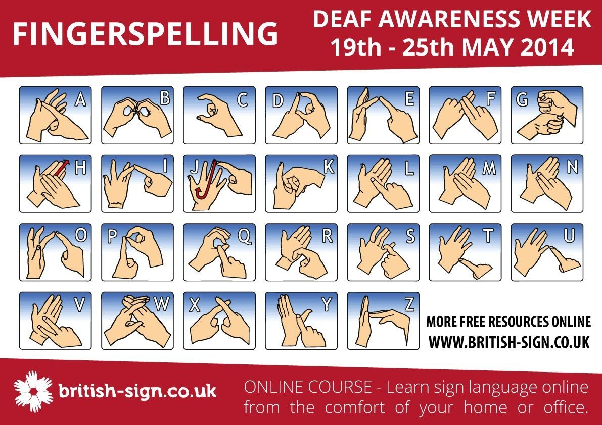 Fingerspelling Alphabet Charts - Learn British Sign Language - Bsl &  Fingerspelling Info And Resources
