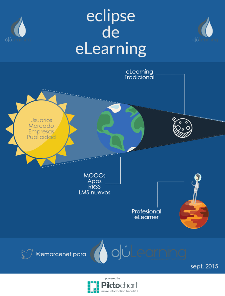 eclipse_elearning