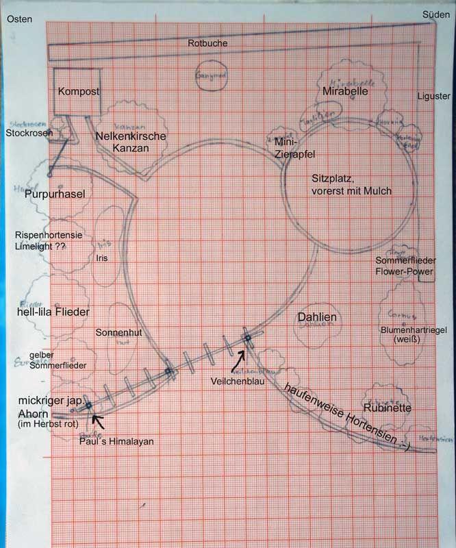 Gartenplanung Für Anfänger Seite 1 Gartengestaltung Mein